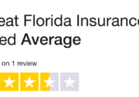 Great Florida Insurance Review