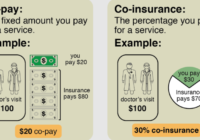 How does insurance work